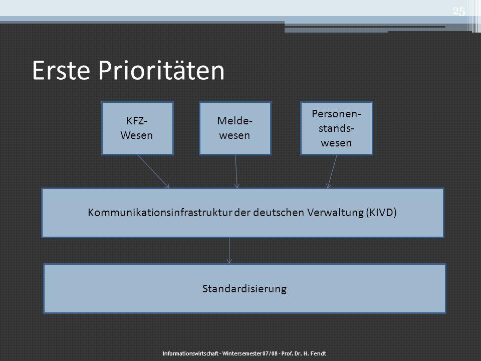Erste Prioritäten KFZ- Wesen Melde- wesen Personen- stands- wesen Kommunikationsinfrastruktur der deutschen Verwaltung (KIVD) Standardisierung Informa