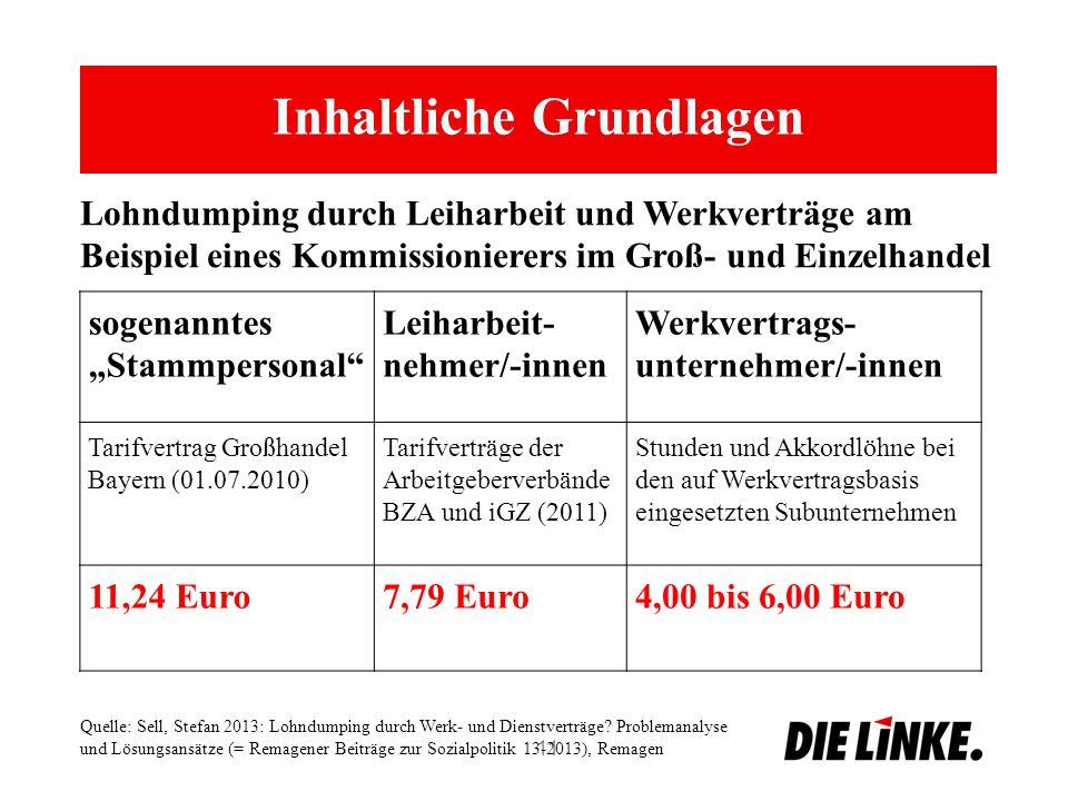 """Inhaltliche Grundlagen 11 sogenanntes """"Stammpersonal"""" Leiharbeit- nehmer/-innen Werkvertrags- unternehmer/-innen Tarifvertrag Großhandel Bayern (01.07"""