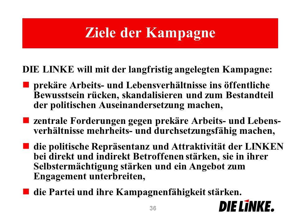 Ziele der Kampagne DIE LINKE will mit der langfristig angelegten Kampagne: prekäre Arbeits- und Lebensverhältnisse ins öffentliche Bewusstsein rücken,