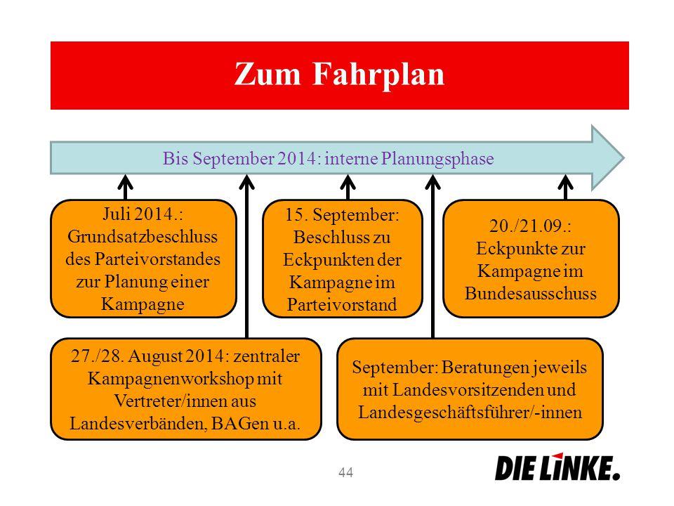 Zum Fahrplan 44 Bis September 2014: interne Planungsphase 20./21.09.: Eckpunkte zur Kampagne im Bundesausschuss Juli 2014.: Grundsatzbeschluss des Par