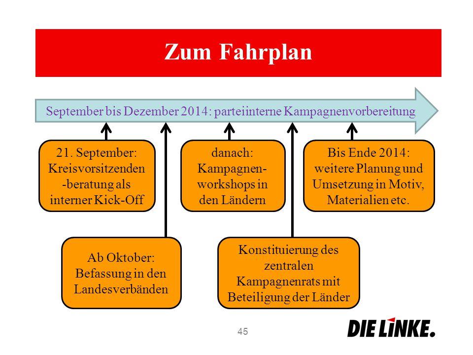 Zum Fahrplan 45 September bis Dezember 2014: parteiinterne Kampagnenvorbereitung Bis Ende 2014: weitere Planung und Umsetzung in Motiv, Materialien etc.