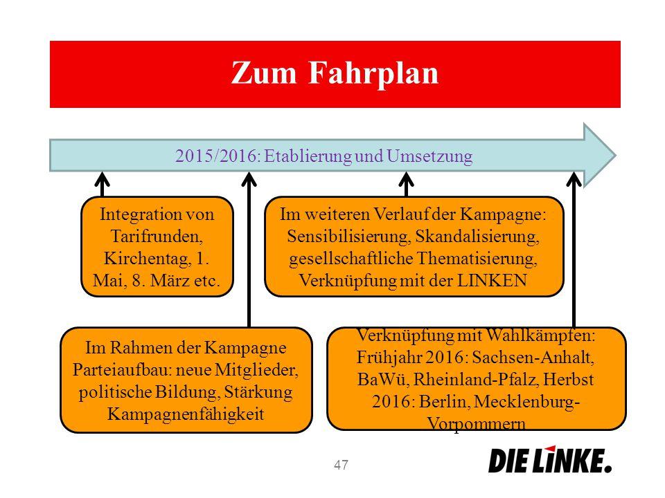 Im Rahmen der Kampagne Parteiaufbau: neue Mitglieder, politische Bildung, Stärkung Kampagnenfähigkeit Zum Fahrplan 47 2015/2016: Etablierung und Umset