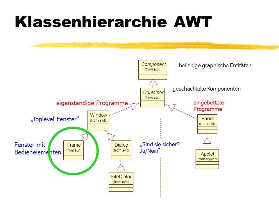 """Component (from awt) Container (from awt) Panel (from awt) Applet (from applet) Window (from awt) Frame (from awt) Dialog (from awt) FileDialog (from awt) Klassenhierarchie AWT beliebige graphische Entitäten geschachtelte Komponenten """"Toplevel Fenster Fenster mit Bedienelementen """"Sind sie sicher."""