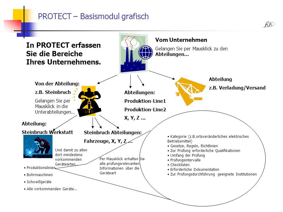 PROTECT – Basismodul grafisch In PROTECT erfassen Sie die Bereiche Ihres Unternehmens. Vom Unternehmen Gelangen Sie per Mausklick zu den Abteilungen…
