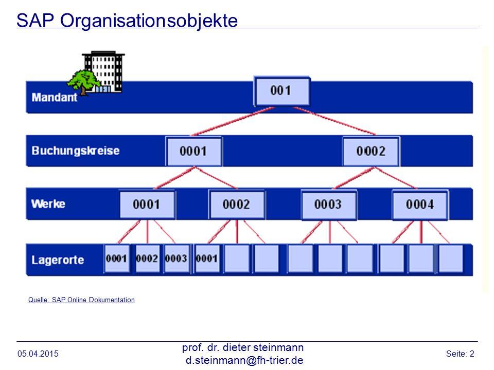 SAP Organisationsobjekte 05.04.2015 prof. dr. dieter steinmann d.steinmann@fh-trier.de Seite: 2 Quelle: SAP Online Dokumentation