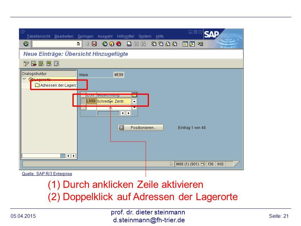 05.04.2015 prof. dr. dieter steinmann d.steinmann@fh-trier.de Seite: 21 Quelle: SAP R/3 Enterprise (1)Durch anklicken Zeile aktivieren (2)Doppelklick