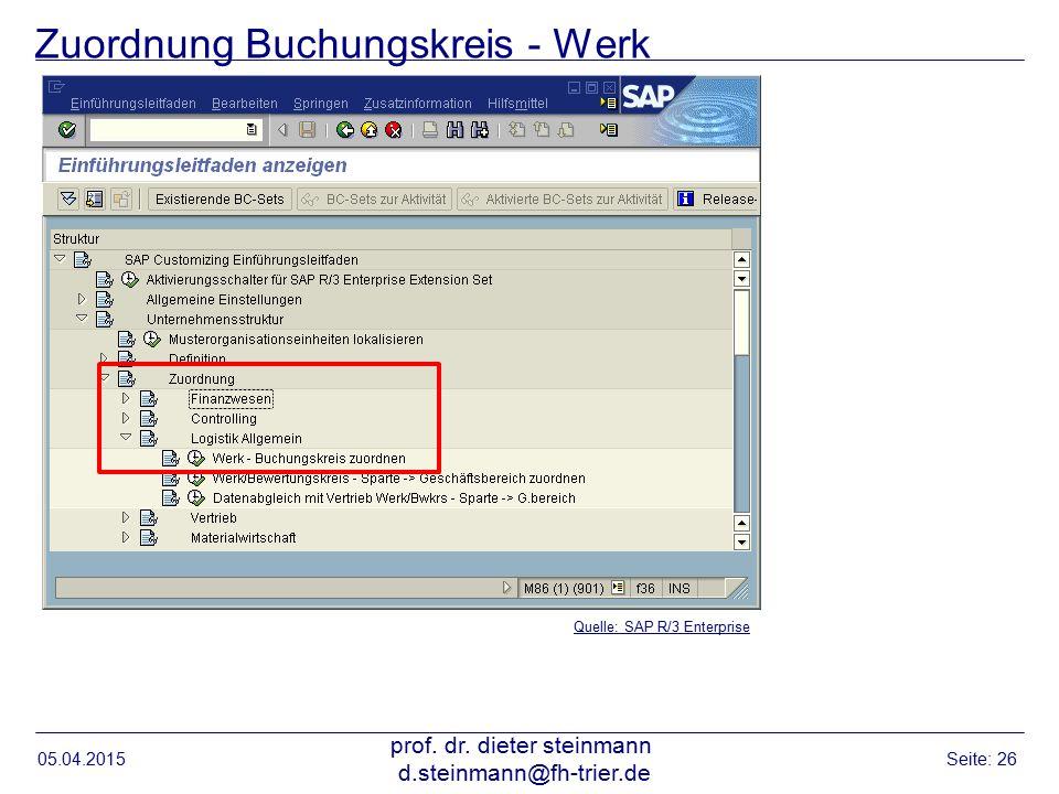 Zuordnung Buchungskreis - Werk 05.04.2015 prof. dr. dieter steinmann d.steinmann@fh-trier.de Seite: 26 Quelle: SAP R/3 Enterprise