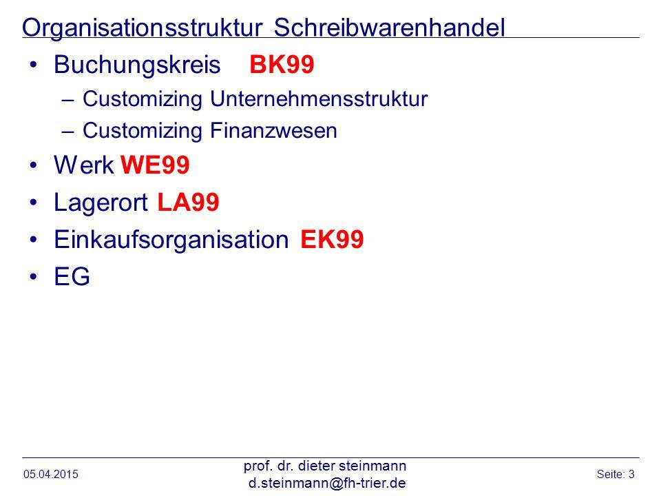 Organisationsstruktur Schreibwarenhandel BuchungskreisBK99 –Customizing Unternehmensstruktur –Customizing Finanzwesen Werk WE99 Lagerort LA99 Einkaufs