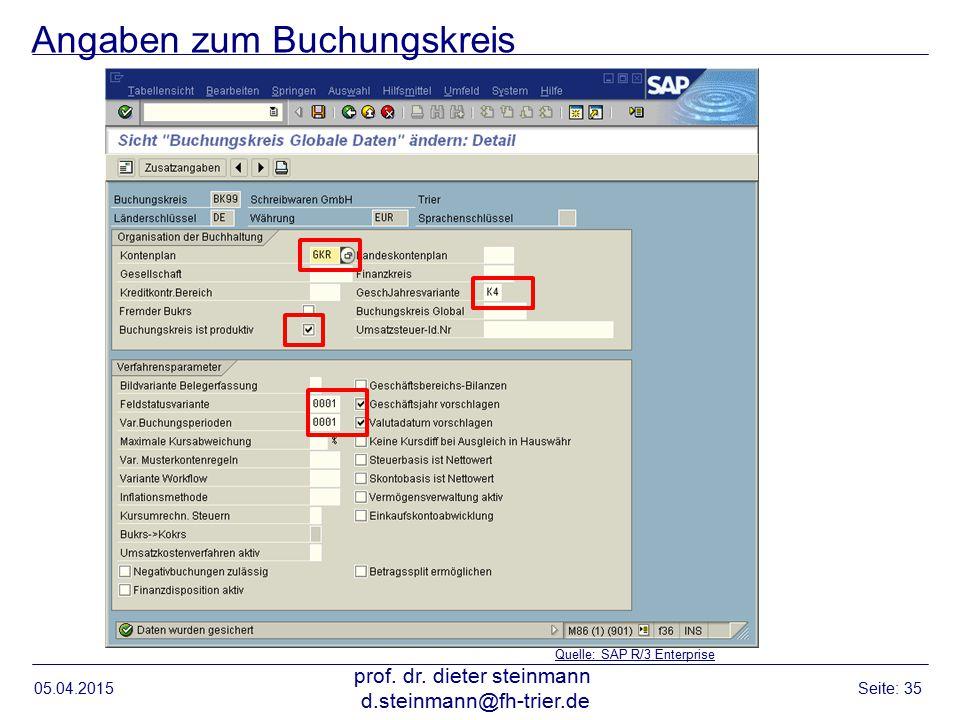 Angaben zum Buchungskreis 05.04.2015 prof. dr. dieter steinmann d.steinmann@fh-trier.de Seite: 35 Quelle: SAP R/3 Enterprise