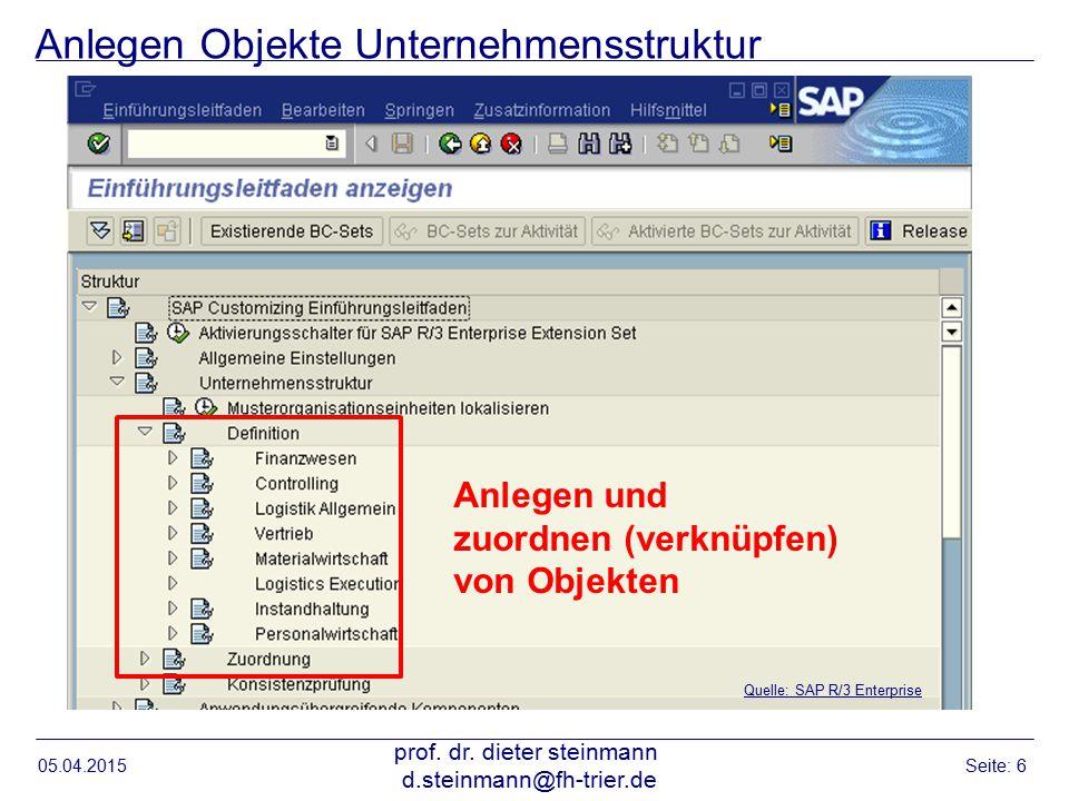 Anlegen Objekte Unternehmensstruktur 05.04.2015 prof. dr. dieter steinmann d.steinmann@fh-trier.de Seite: 6 Anlegen und zuordnen (verknüpfen) von Obje