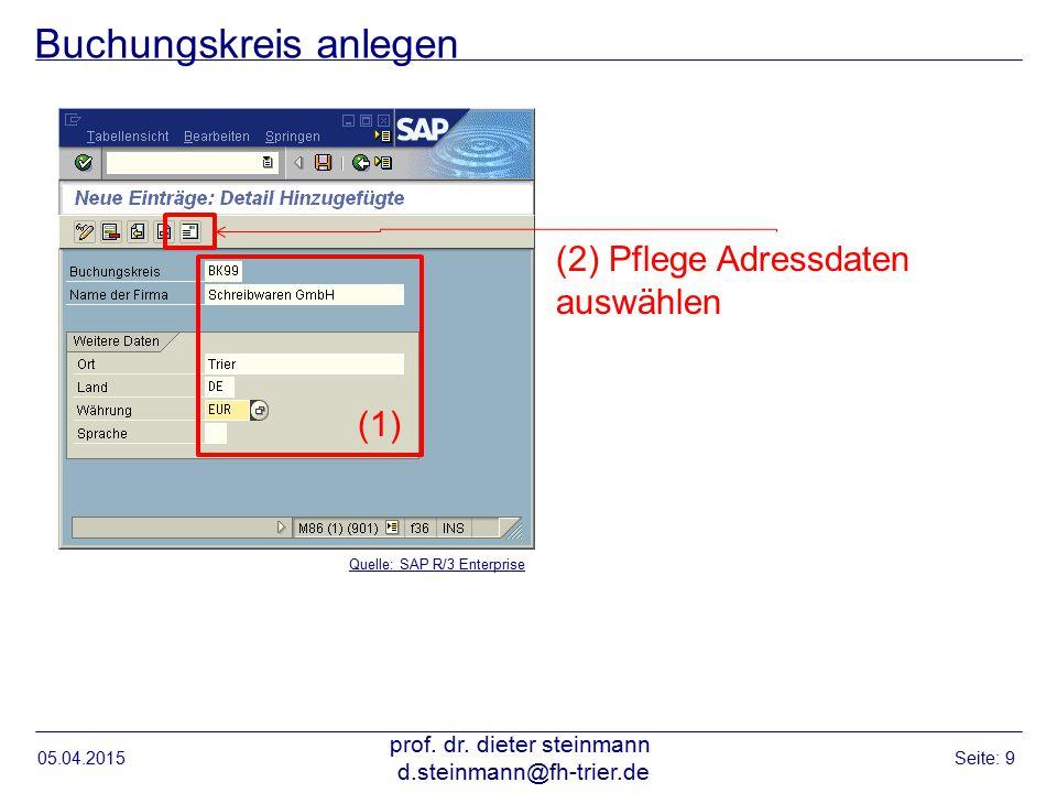 Buchungskreis anlegen 05.04.2015 prof. dr. dieter steinmann d.steinmann@fh-trier.de Seite: 9 (2) Pflege Adressdaten auswählen (1) Quelle: SAP R/3 Ente