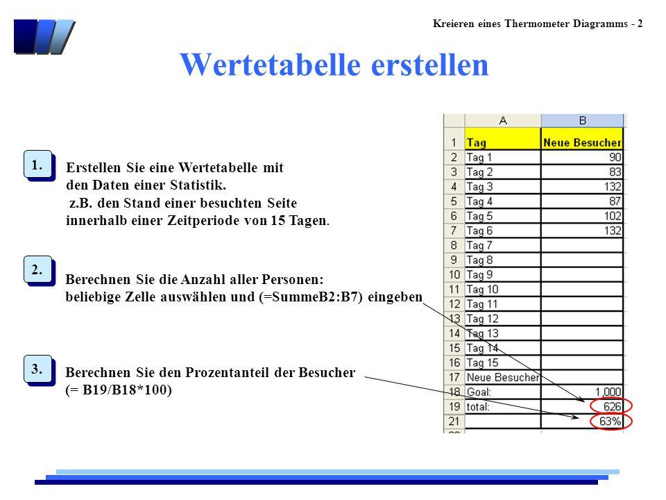 Kreieren eines Thermometer Diagramms - 2 Wertetabelle erstellen Erstellen Sie eine Wertetabelle mit den Daten einer Statistik. z.B. den Stand einer be