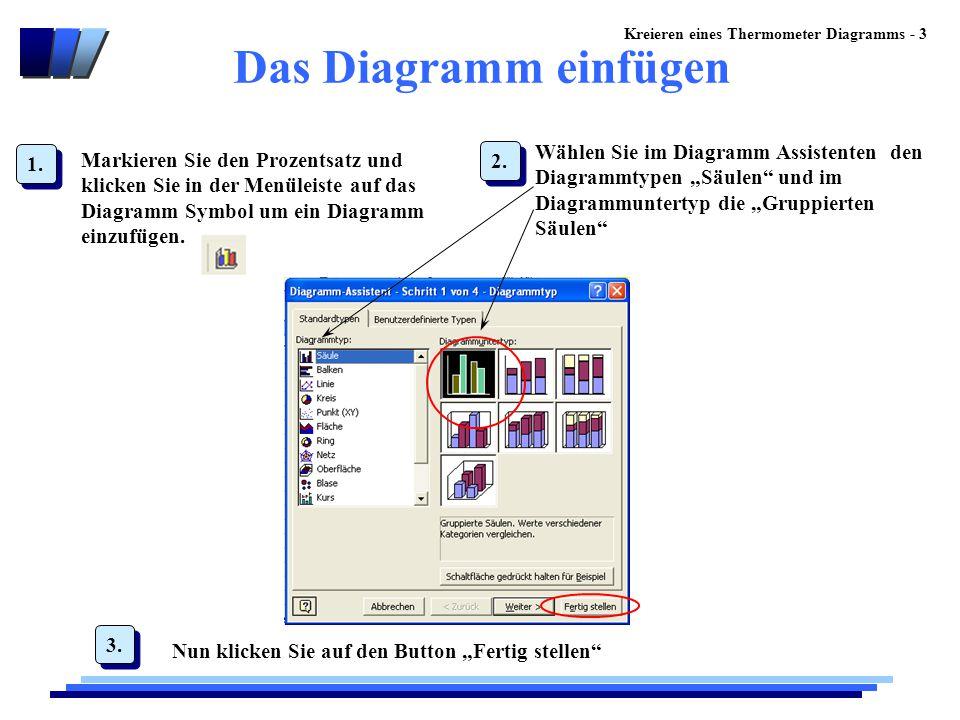 Kreieren eines Thermometer Diagramms - 3 Markieren Sie den Prozentsatz und klicken Sie in der Menüleiste auf das Diagramm Symbol um ein Diagramm einzufügen.
