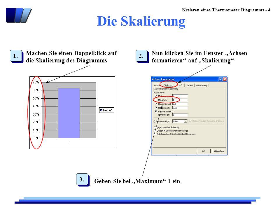 """Kreieren eines Thermometer Diagramms - 4 Die Skalierung Machen Sie einen Doppelklick auf die Skalierung des Diagramms Nun klicken Sie im Fenster """"Achsen formatieren auf """"Skalierung Geben Sie bei """"Maximum 1 ein 1."""