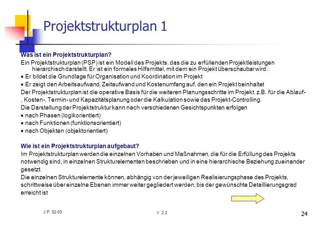 V. 2.2 J.P. 02-05 24 Projektstrukturplan 1 Was ist ein Projektstrukturplan? Ein Projektstrukturplan (PSP) ist ein Modell des Projekts, das die zu erfü