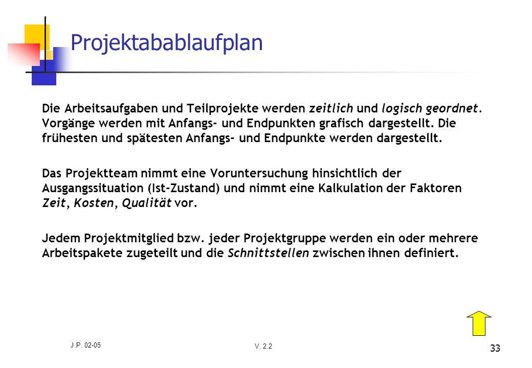 V. 2.2 J.P. 02-05 33 Projektabablaufplan Die Arbeitsaufgaben und Teilprojekte werden zeitlich und logisch geordnet. Vorgänge werden mit Anfangs- und E