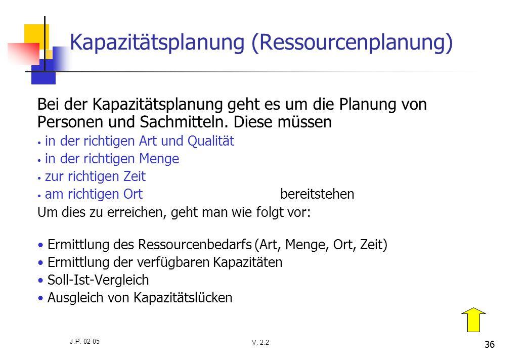 V. 2.2 J.P. 02-05 36 Kapazitätsplanung (Ressourcenplanung) Bei der Kapazitätsplanung geht es um die Planung von Personen und Sachmitteln. Diese müssen