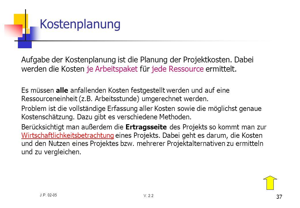 V. 2.2 J.P. 02-05 37 Kostenplanung Aufgabe der Kostenplanung ist die Planung der Projektkosten. Dabei werden die Kosten je Arbeitspaket für jede Resso