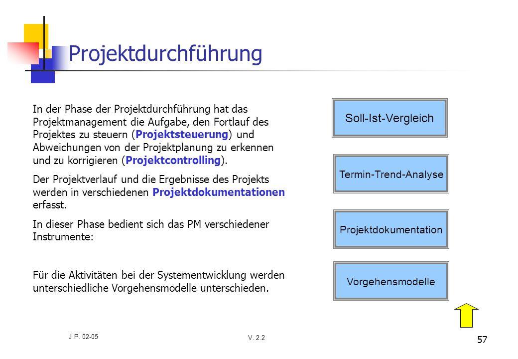 V. 2.2 J.P. 02-05 57 Projektdurchführung Soll-Ist-Vergleich Projektdokumentation Termin-Trend-Analyse In der Phase der Projektdurchführung hat das Pro