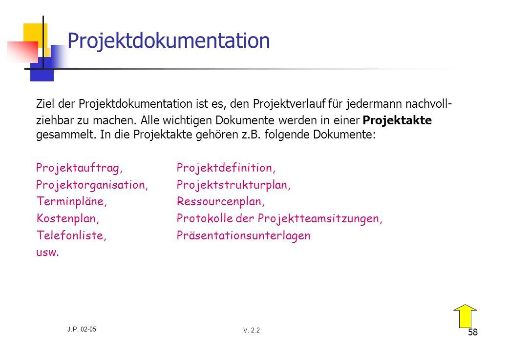 V. 2.2 J.P. 02-05 58 Projektdokumentation Ziel der Projektdokumentation ist es, den Projektverlauf für jedermann nachvoll- ziehbar zu machen. Alle wic