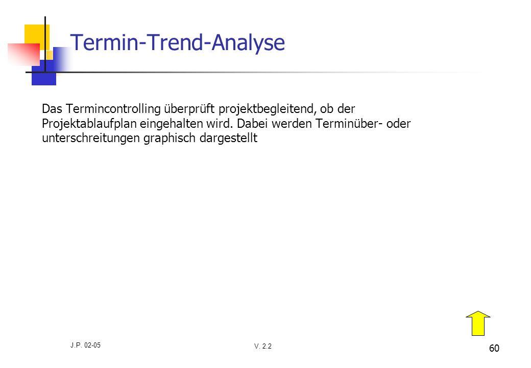 V. 2.2 J.P. 02-05 60 Termin-Trend-Analyse Das Termincontrolling überprüft projektbegleitend, ob der Projektablaufplan eingehalten wird. Dabei werden T