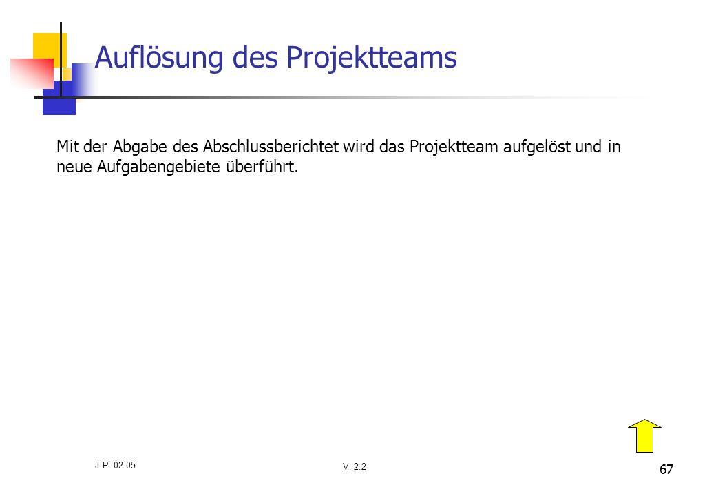 V. 2.2 J.P. 02-05 67 Auflösung des Projektteams Mit der Abgabe des Abschlussberichtet wird das Projektteam aufgelöst und in neue Aufgabengebiete überf