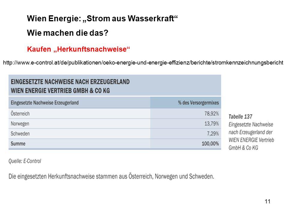 """11 http://www.e-control.at/de/publikationen/oeko-energie-und-energie-effizienz/berichte/stromkennzeichnungsbericht Wien Energie: """"Strom aus Wasserkraf"""