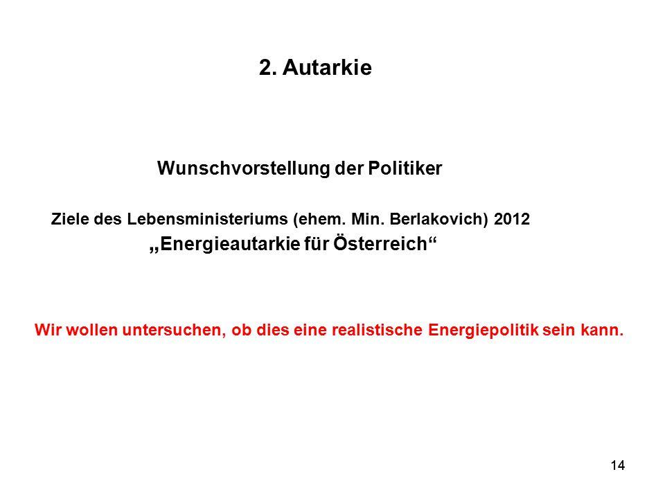 """14 Ziele des Lebensministeriums (ehem. Min. Berlakovich) 2012 """" Energieautarkie für Österreich"""" Wunschvorstellung der Politiker Wir wollen untersuchen"""