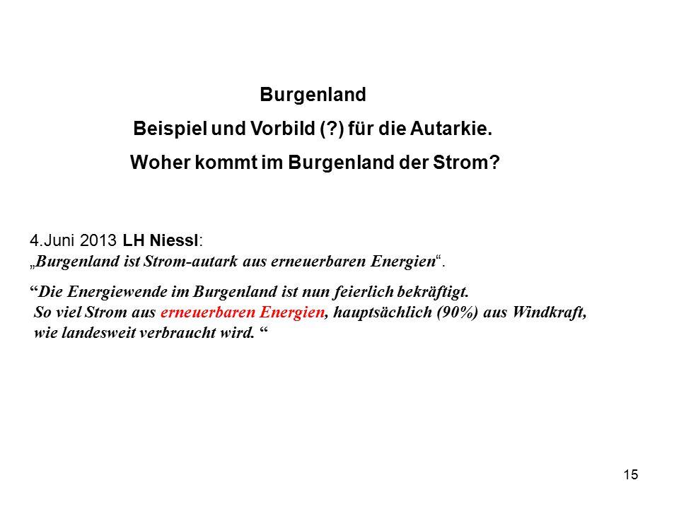 """15 Burgenland Beispiel und Vorbild (?) für die Autarkie. Woher kommt im Burgenland der Strom? 4.Juni 2013 LH Niessl: """" Burgenland ist Strom-autark aus"""