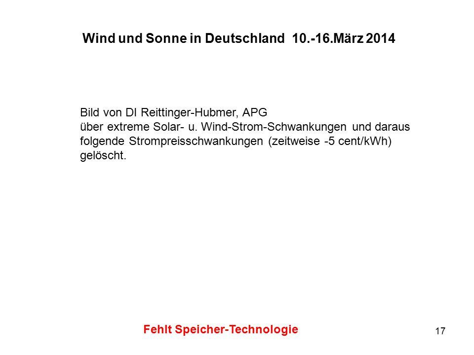 17 Wind und Sonne in Deutschland 10.-16.März 2014 Fehlt Speicher-Technologie Bild von DI Reittinger-Hubmer, APG über extreme Solar- u. Wind-Strom-Schw