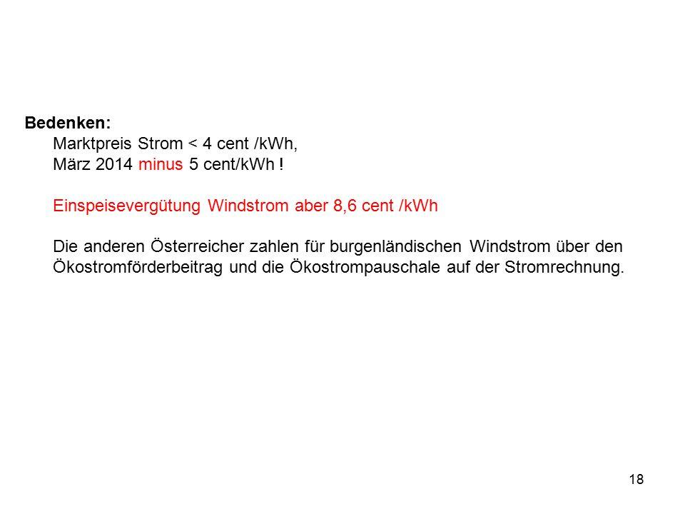 18 Bedenken: Marktpreis Strom < 4 cent /kWh, März 2014 minus 5 cent/kWh ! Einspeisevergütung Windstrom aber 8,6 cent /kWh Die anderen Österreicher zah