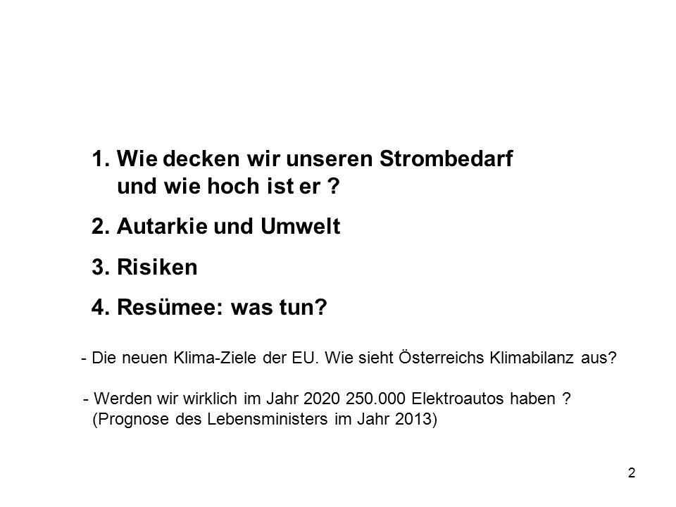 13 Verbund AG (Haushalt)