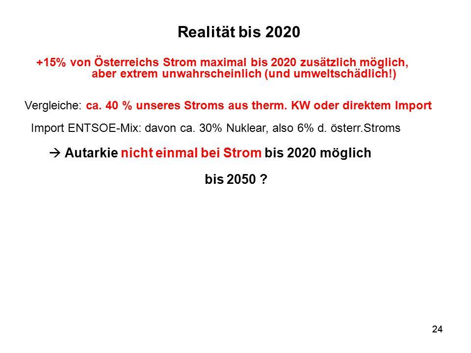 24 Realität bis 2020 Vergleiche: ca. 40 % unseres Stroms aus therm. KW oder direktem Import Import ENTSOE-Mix: davon ca. 30% Nuklear, also 6% d. öster
