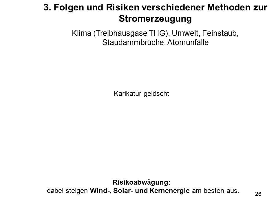 26 3. Folgen und Risiken verschiedener Methoden zur Stromerzeugung Klima (Treibhausgase THG), Umwelt, Feinstaub, Staudammbrüche, Atomunfälle Risikoabw