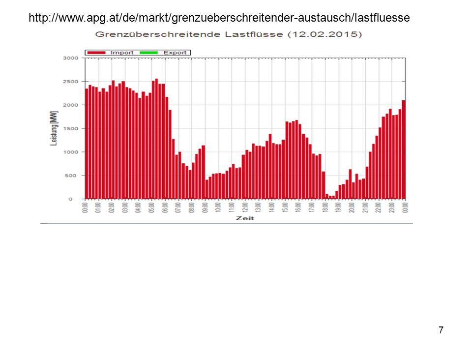 18 Bedenken: Marktpreis Strom < 4 cent /kWh, März 2014 minus 5 cent/kWh .