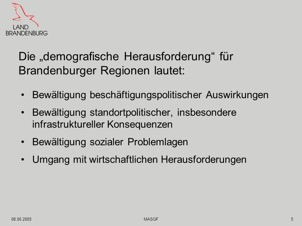 """08.06.2005MASGF5 Die """"demografische Herausforderung für Brandenburger Regionen lautet: Bewältigung beschäftigungspolitischer Auswirkungen Bewältigung standortpolitischer, insbesondere infrastruktureller Konsequenzen Bewältigung sozialer Problemlagen Umgang mit wirtschaftlichen Herausforderungen"""