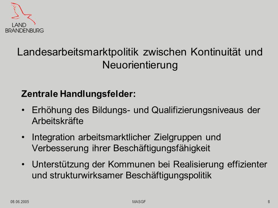 08.06.2005MASGF8 Landesarbeitsmarktpolitik zwischen Kontinuität und Neuorientierung Zentrale Handlungsfelder: Erhöhung des Bildungs- und Qualifizierungsniveaus der Arbeitskräfte Integration arbeitsmarktlicher Zielgruppen und Verbesserung ihrer Beschäftigungsfähigkeit Unterstützung der Kommunen bei Realisierung effizienter und strukturwirksamer Beschäftigungspolitik