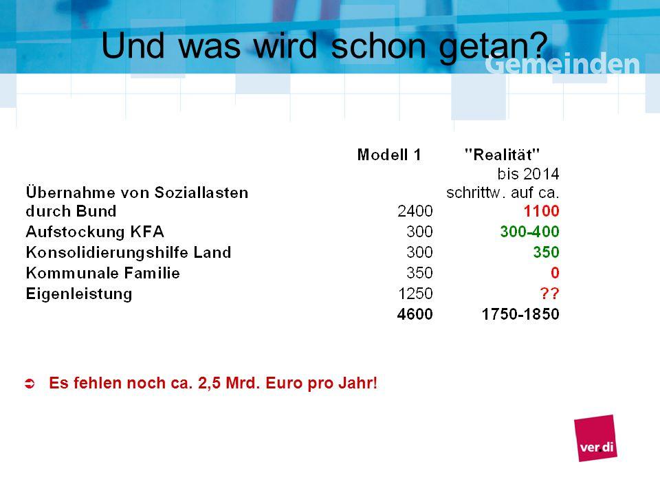 Und was wird schon getan  Es fehlen noch ca. 2,5 Mrd. Euro pro Jahr!