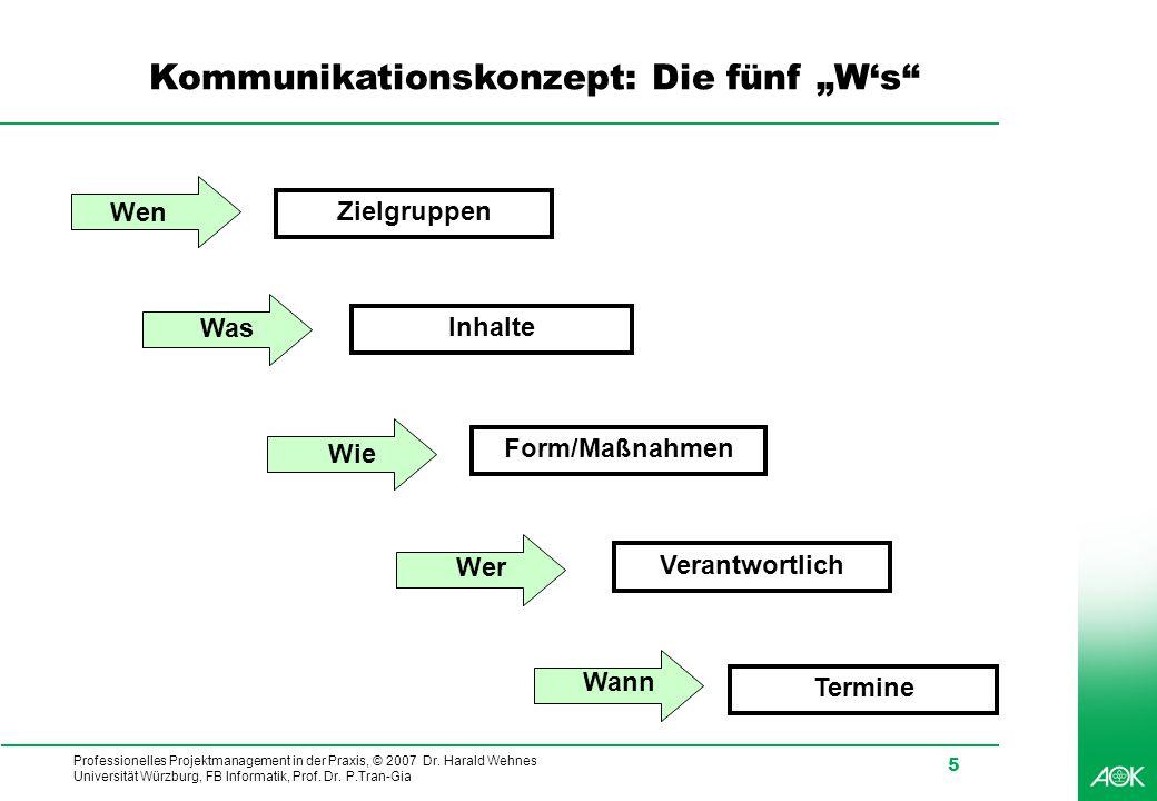 Professionelles Projektmanagement in der Praxis, © 2007 Dr. Harald Wehnes Universität Würzburg, FB Informatik, Prof. Dr. P.Tran-Gia 5 Kommunikationsko