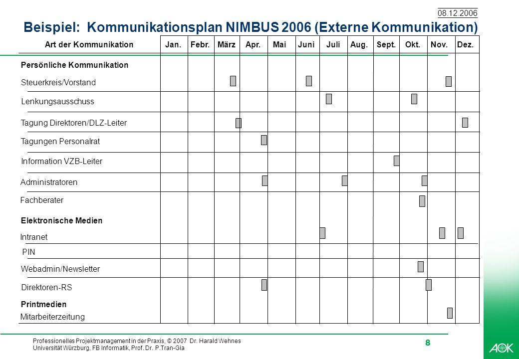 Professionelles Projektmanagement in der Praxis, © 2007 Dr. Harald Wehnes Universität Würzburg, FB Informatik, Prof. Dr. P.Tran-Gia 8 Beispiel: Kommun
