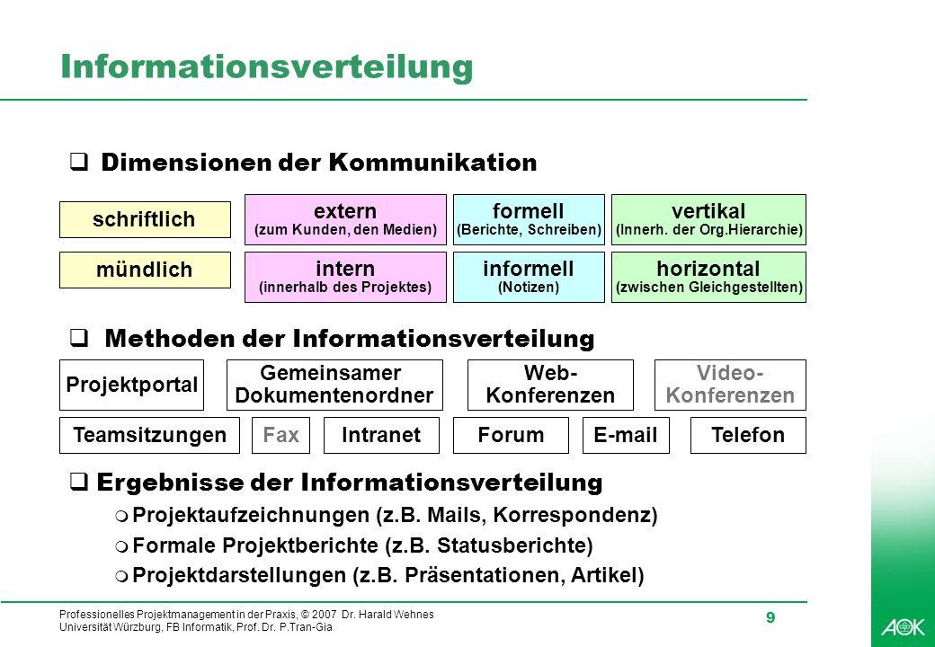 Professionelles Projektmanagement in der Praxis, © 2007 Dr. Harald Wehnes Universität Würzburg, FB Informatik, Prof. Dr. P.Tran-Gia 9 Informationsvert