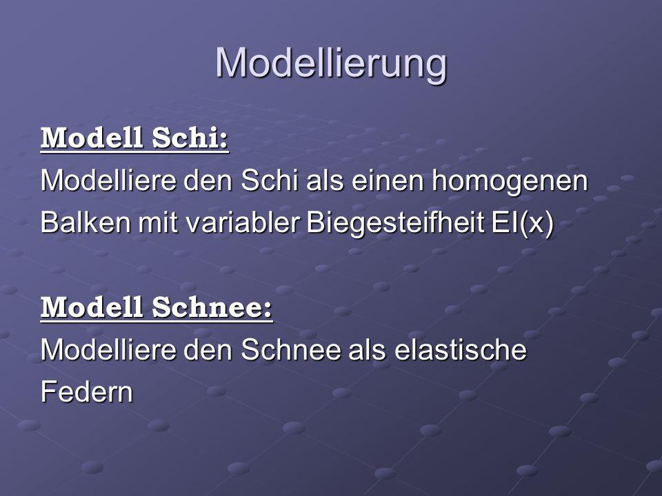 Modellierung Modell Schi: Modelliere den Schi als einen homogenen Balken mit variabler Biegesteifheit EI(x) Modell Schnee: Modelliere den Schnee als elastische Federn