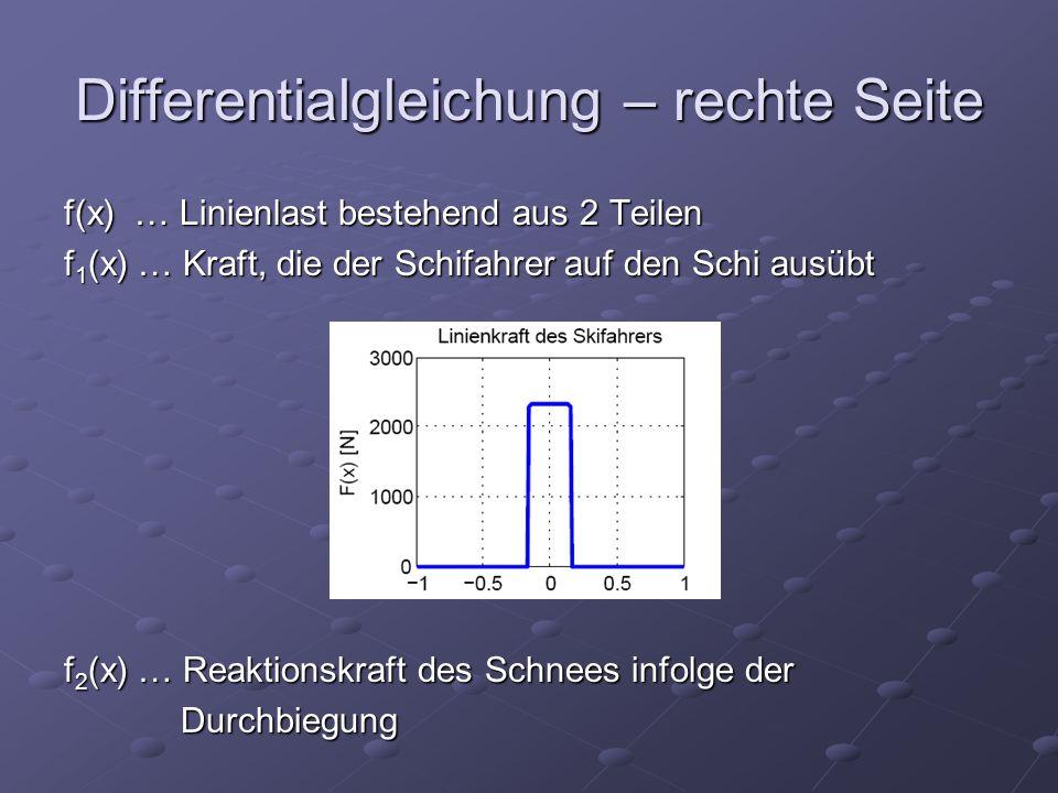 Differentialgleichung – rechte Seite f(x) … Linienlast bestehend aus 2 Teilen f 1 (x) … Kraft, die der Schifahrer auf den Schi ausübt f 2 (x) … Reaktionskraft des Schnees infolge der Durchbiegung Durchbiegung