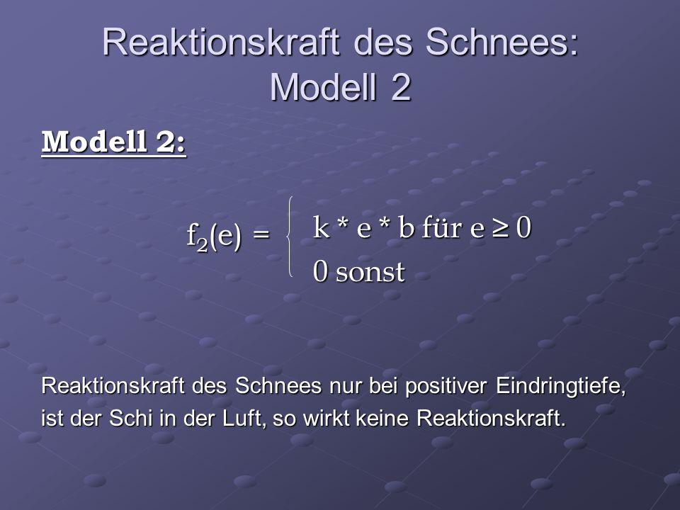 Reaktionskraft des Schnees: Modell 2 Modell 2: k * e * b für e ≥ 0 0 sonst Reaktionskraft des Schnees nur bei positiver Eindringtiefe, ist der Schi in der Luft, so wirkt keine Reaktionskraft.