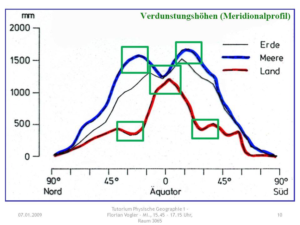 07.01.2009 Tutorium Physische Geographie 1 - Florian Vogler - Mi., 15.45 - 17.15 Uhr, Raum 3065 10