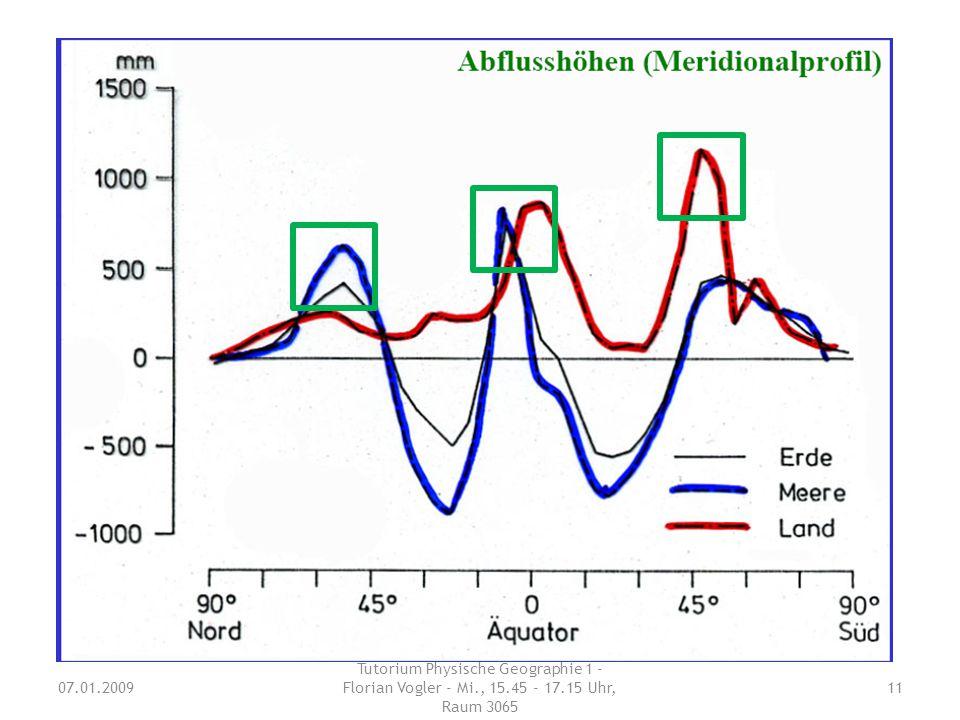 07.01.2009 Tutorium Physische Geographie 1 - Florian Vogler - Mi., 15.45 - 17.15 Uhr, Raum 3065 11