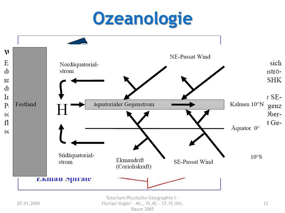 Ozeanologie Welche Antriebsmöglichkeiten für Meersströmungen gibt es ?  Windstress  Druckgradienten: Aufquellen/Sinken  Eckmandrift  Massenträghei