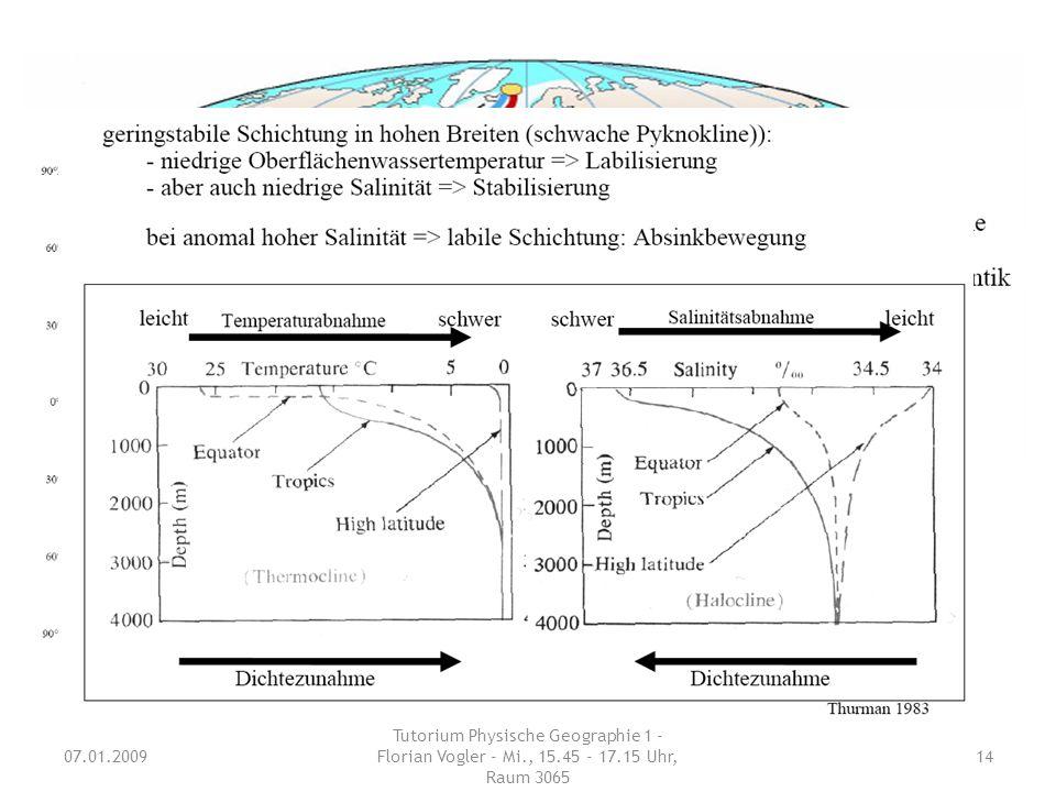 Ozeanologie Auf welchem Prozess basiert die Thermohaline Ozeanzirkulation.