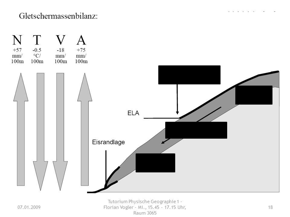 Schnee/Gletscher Wie setzt sich die Massenbilanz eines Gletschers zusammen? Wann stößt ein Gletscher vor und wann schmilzt er ab? (Klausurfrage WS 06/