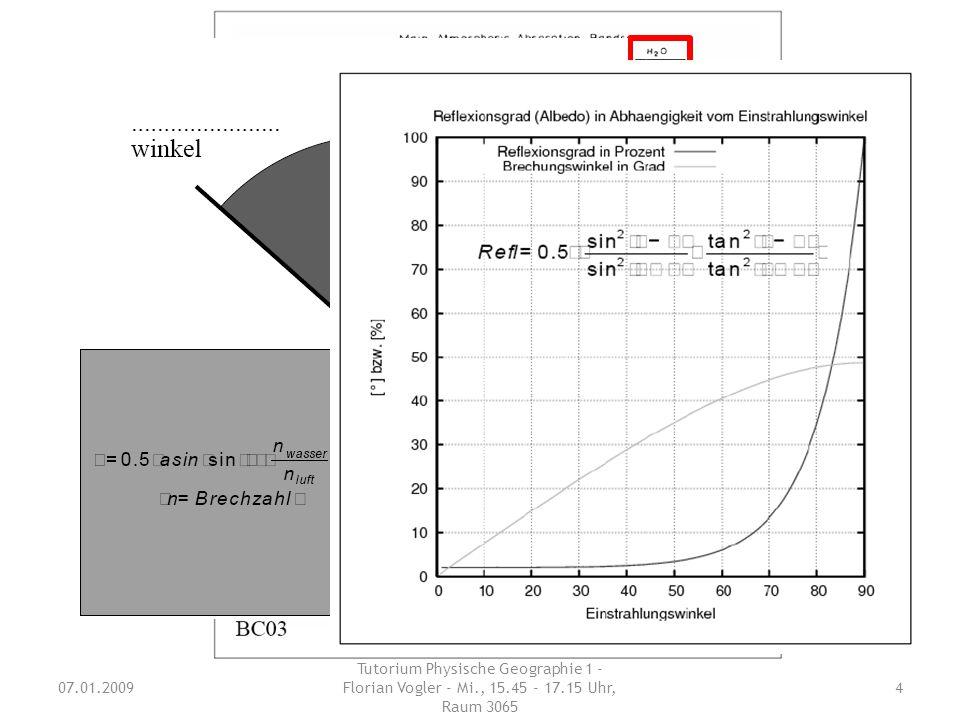 H2OH2OH2OH2O Welche sind die wichtigsten optischen Eigenschaften von Wasser und was folgt jeweils daraus ? 07.01.2009 Tutorium Physische Geographie 1